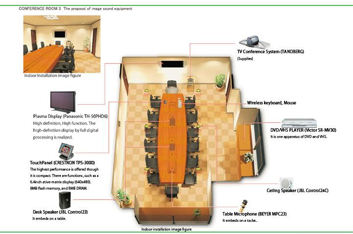 Audiovisual Systems Computec Engineering